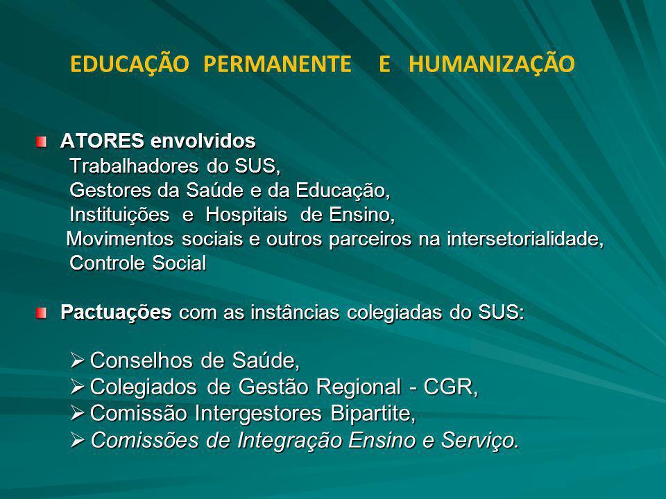 ATORES envolvidos Trabalhadores do SUS, Trabalhadores do SUS, Gestores da Saúde e da Educação, Gestores da Saúde e da Educação, Instituições e Hospita