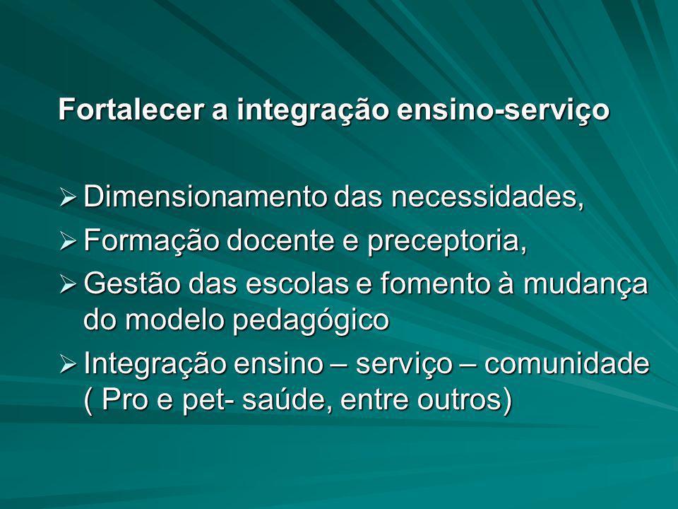 Fortalecer a integração ensino-serviço  Dimensionamento das necessidades,  Formação docente e preceptoria,  Gestão das escolas e fomento à mudança