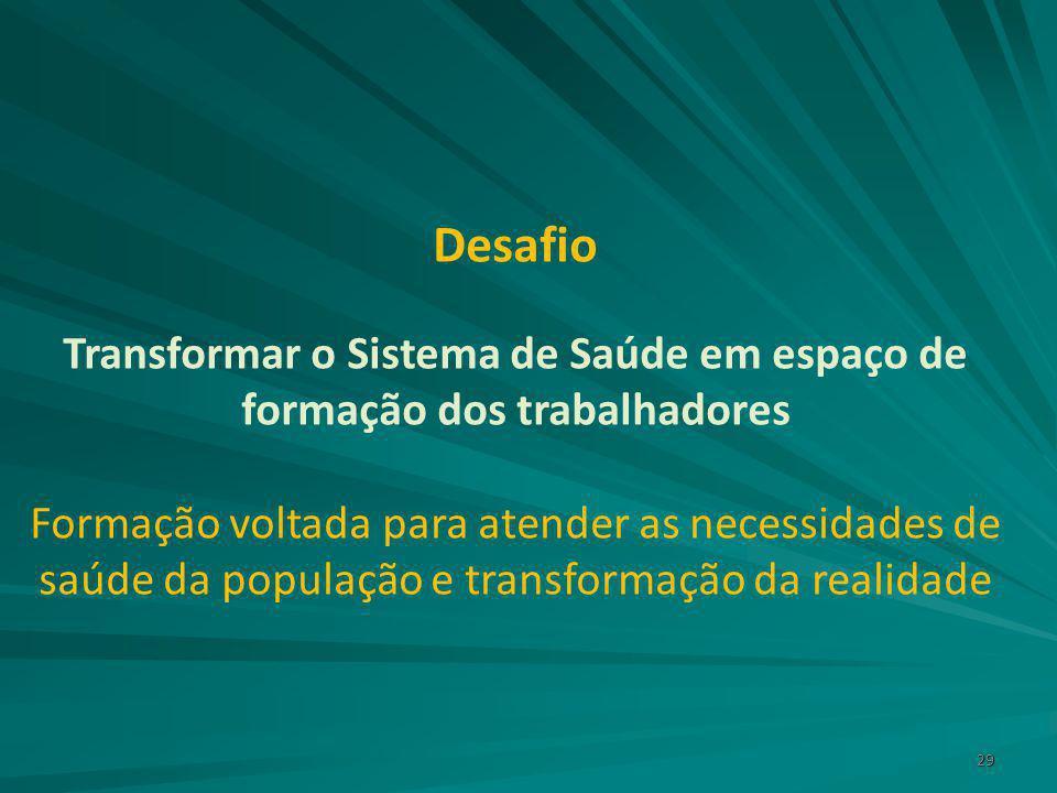 29 Desafio Transformar o Sistema de Saúde em espaço de formação dos trabalhadores Formação voltada para atender as necessidades de saúde da população