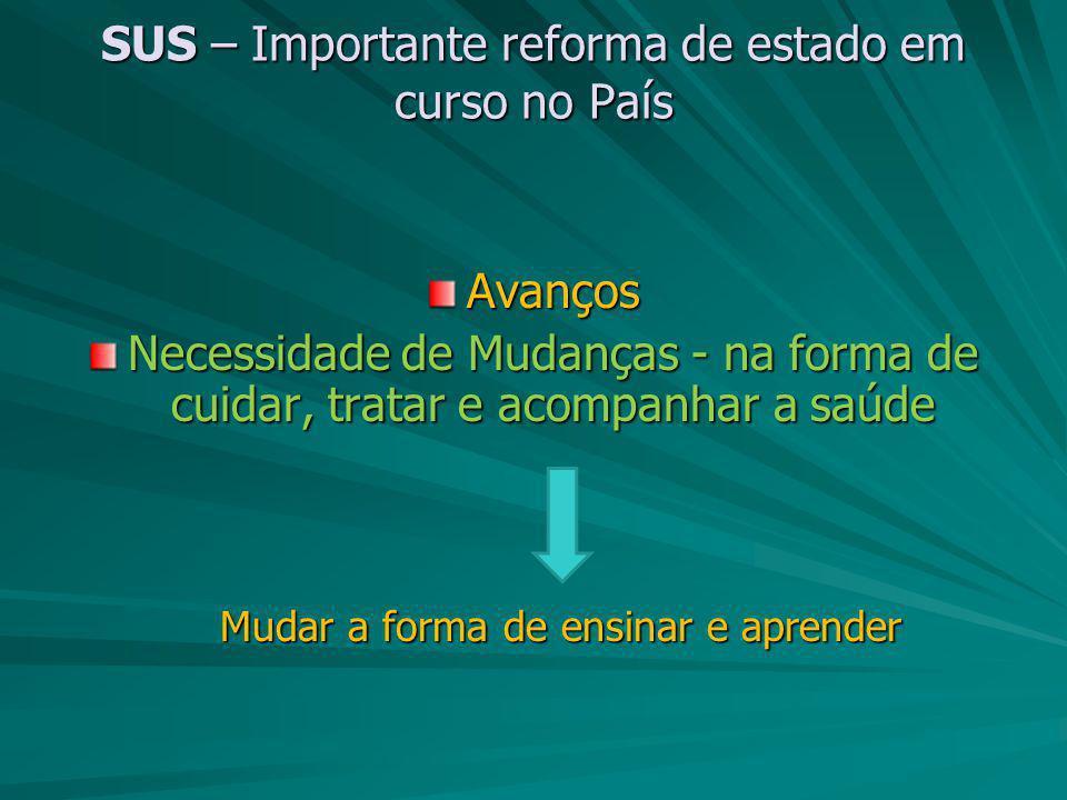 SUS – Importante reforma de estado em curso no País Avanços Necessidade de Mudanças - na forma de cuidar, tratar e acompanhar a saúde Mudar a forma de