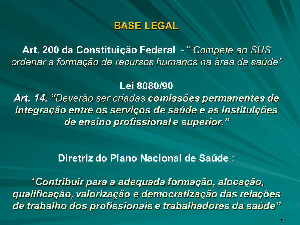 """BASE LEGAL - """" Compete ao SUS ordenar a formação de recursos humanos na área da saúde"""" Art. 14. """"Deverão ser criadas comissões permanentes de integraç"""