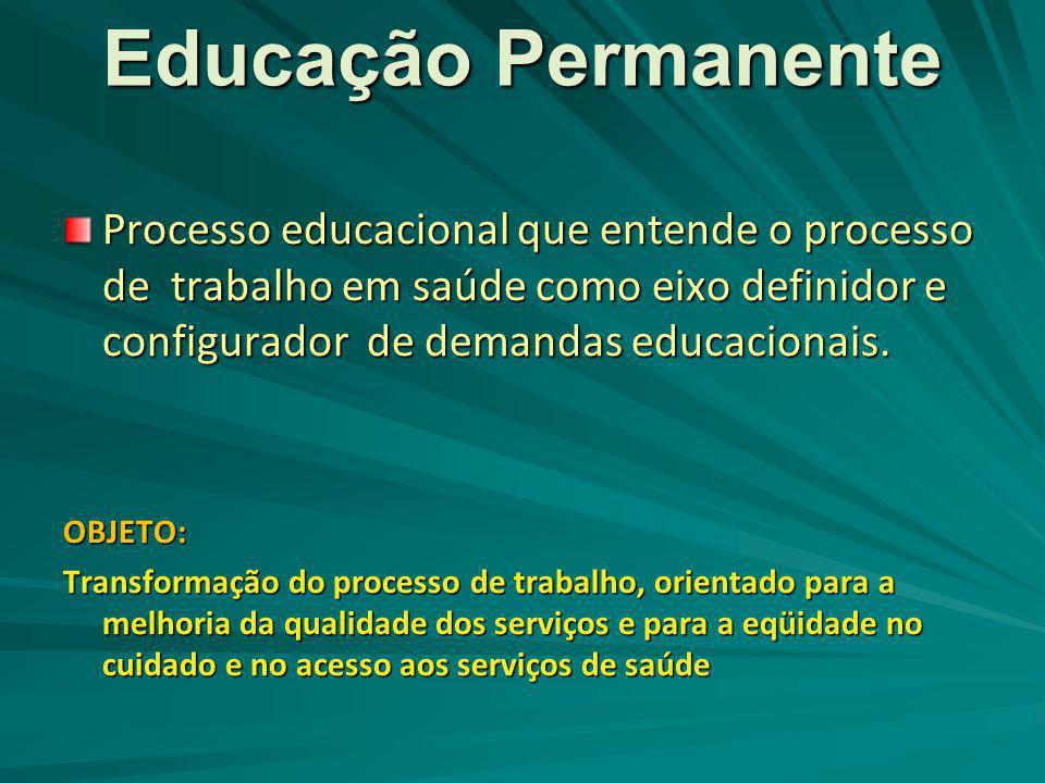 Educação Permanente Processo educacional que entende o processo de trabalho em saúde como eixo definidor e configurador de demandas educacionais. OBJE