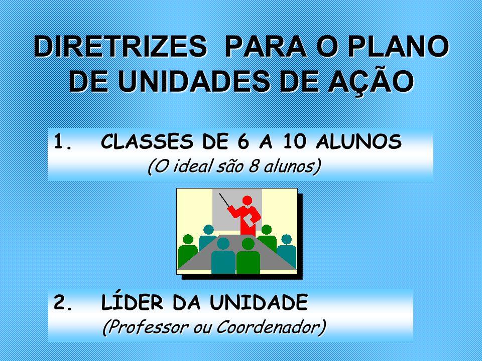 DIRETRIZES PARA O PLANO DE UNIDADES DE AÇÃO 1.