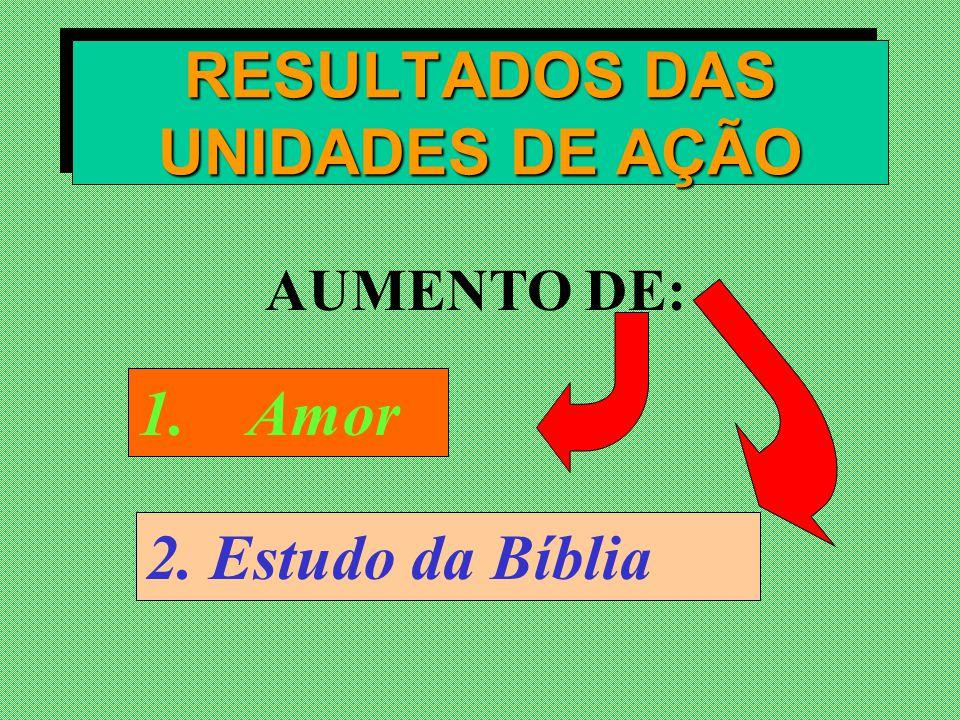 3.PROFESSOR ASSOCIADO (O professor poderá solicitar ao associado que seja responsável pelos momentos de confraternização e testemunho).
