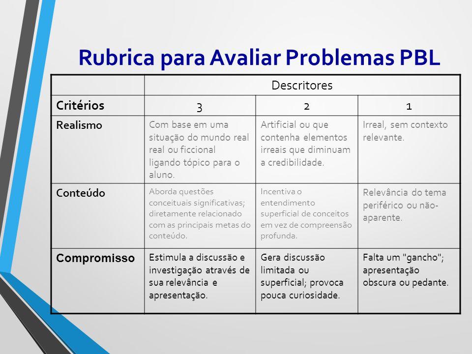 Rubrica para Avaliar Problemas PBL Descritores Critérios321 Realismo Com base em uma situação do mundo real real ou ficcional ligando tópico para o al