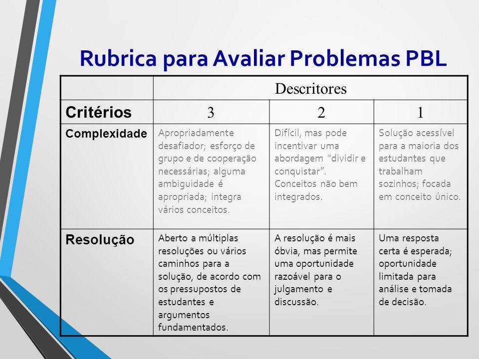 Rubrica para Avaliar Problemas PBL Descritores Critérios 321 Complexidade Apropriadamente desafiador; esforço de grupo e de cooperação necessárias; al