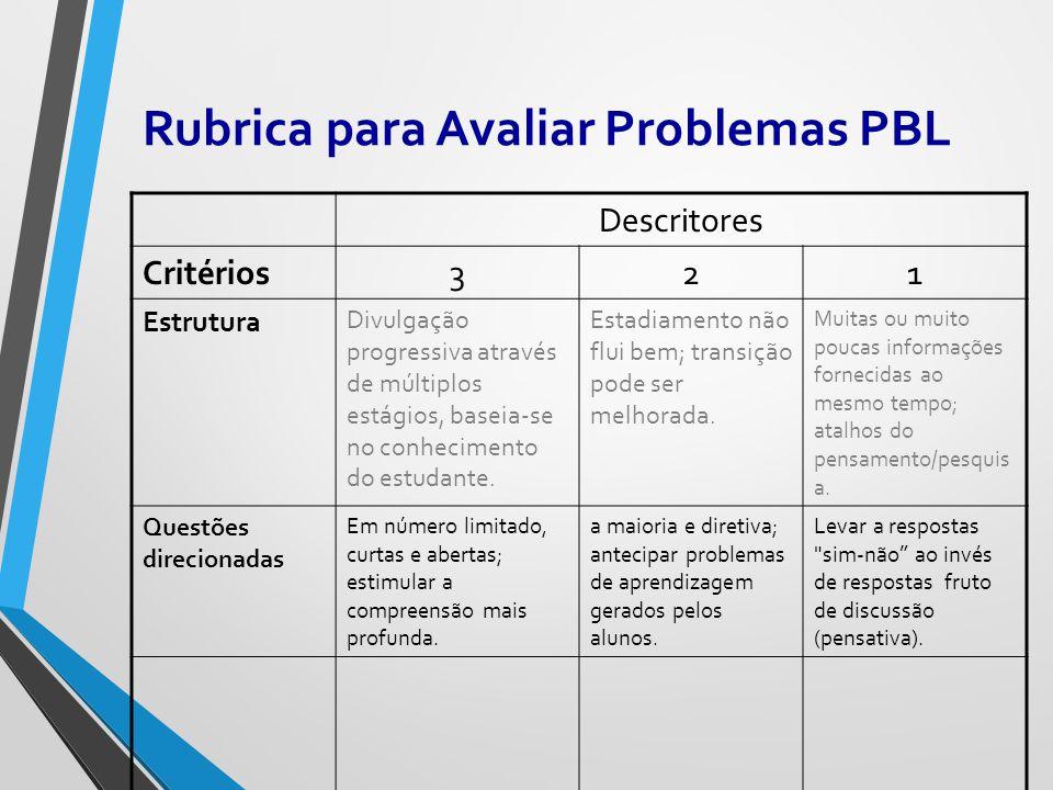 Rubrica para Avaliar Problemas PBL Descritores Critérios321 Estrutura Divulgação progressiva através de múltiplos estágios, baseia-se no conhecimento