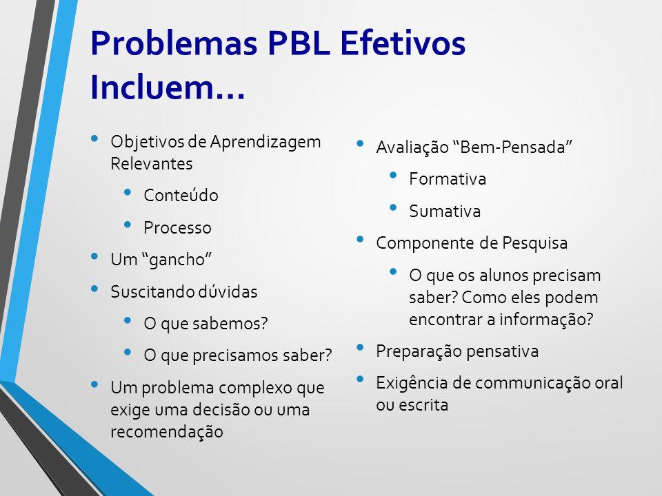 """Problemas PBL Efetivos Incluem… Objetivos de Aprendizagem Relevantes Conteúdo Processo Um """"gancho"""" Suscitando dúvidas O que sabemos? O que precisamos"""