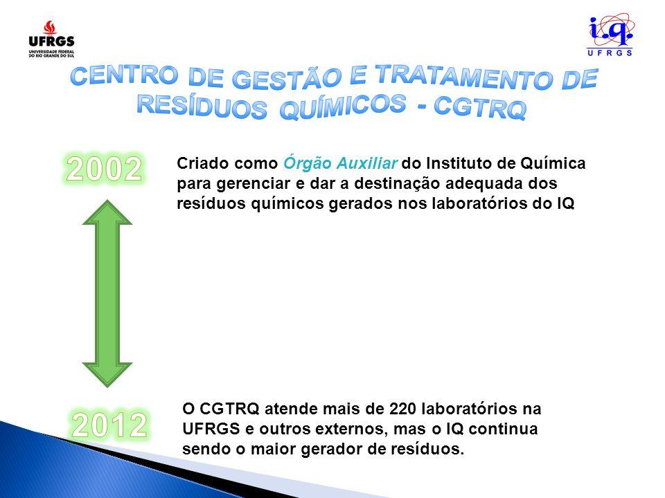 Criado como Órgão Auxiliar do Instituto de Química para gerenciar e dar a destinação adequada dos resíduos químicos gerados nos laboratórios do IQ O C