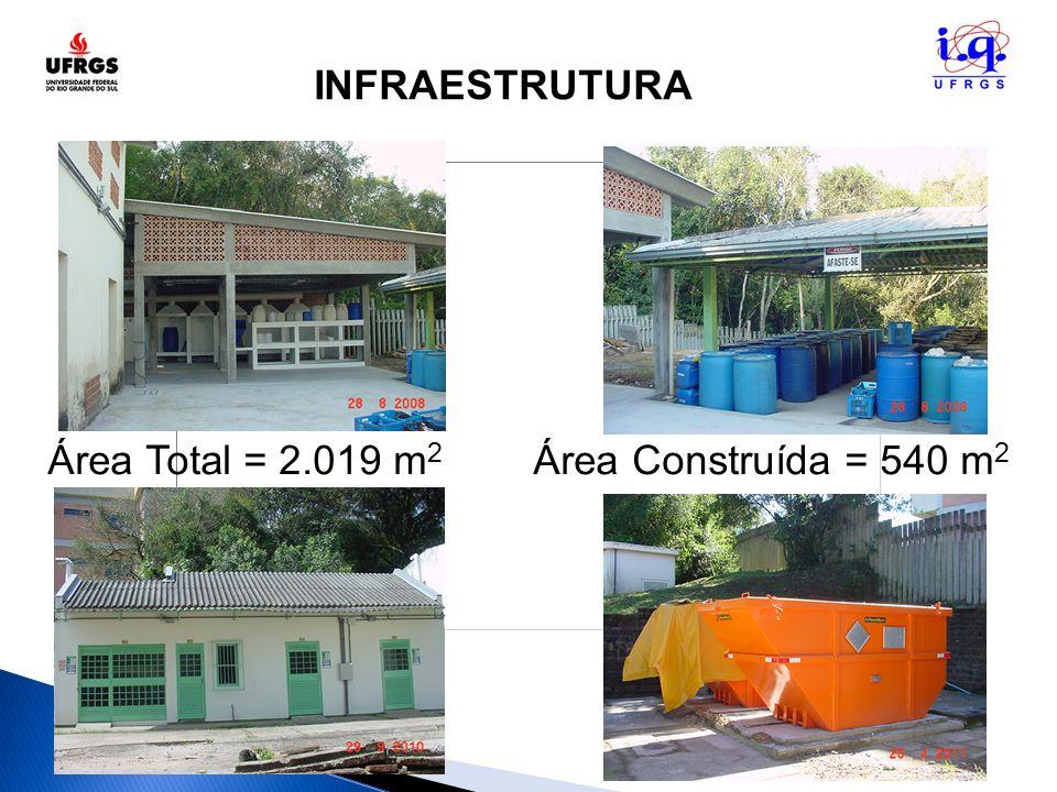 INFRAESTRUTURA Área Total = 2.019 m 2 Área Construída = 540 m 2