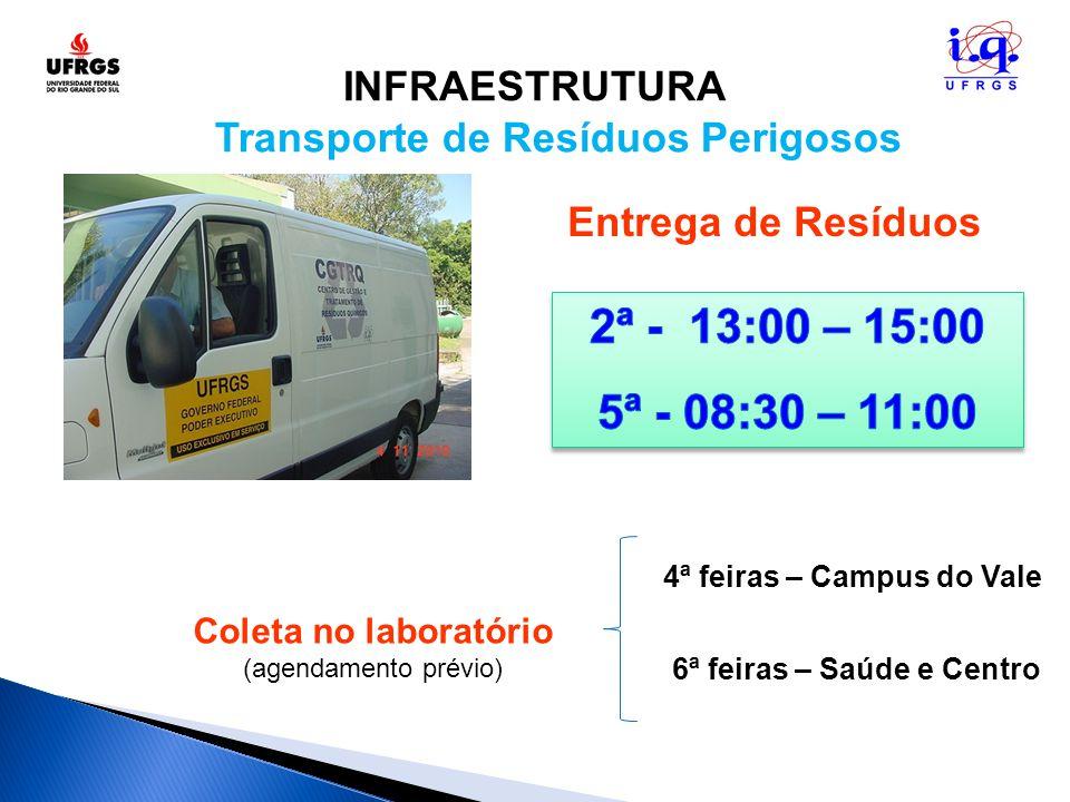 Transporte de Resíduos Perigosos INFRAESTRUTURA Entrega de Resíduos Coleta no laboratório (agendamento prévio) 4ª feiras – Campus do Vale 6ª feiras –
