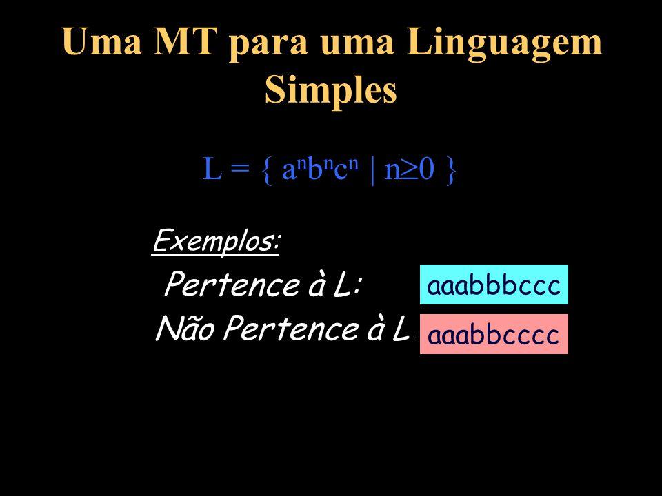 Uma MT para uma Linguagem Simples L = { a n b n c n | n  0 } aaabbbccc Exemplos: Pertence à L: Não Pertence à L: aaabbcccc