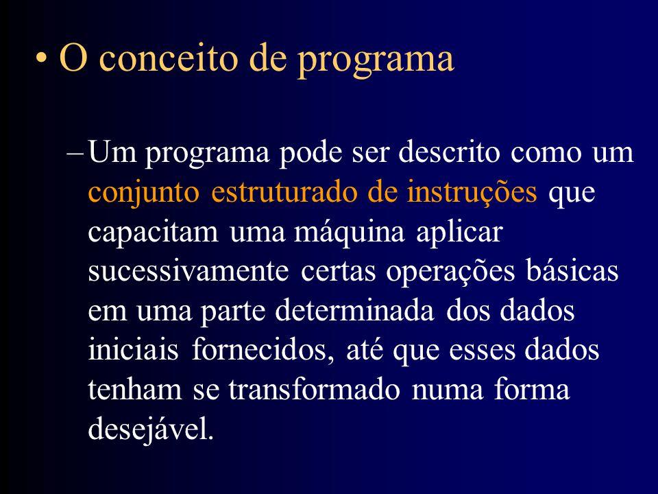 O conceito de programa –Um programa pode ser descrito como um conjunto estruturado de instruções que capacitam uma máquina aplicar sucessivamente cert