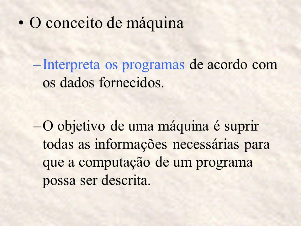 O conceito de máquina –Interpreta os programas de acordo com os dados fornecidos. –O objetivo de uma máquina é suprir todas as informações necessárias