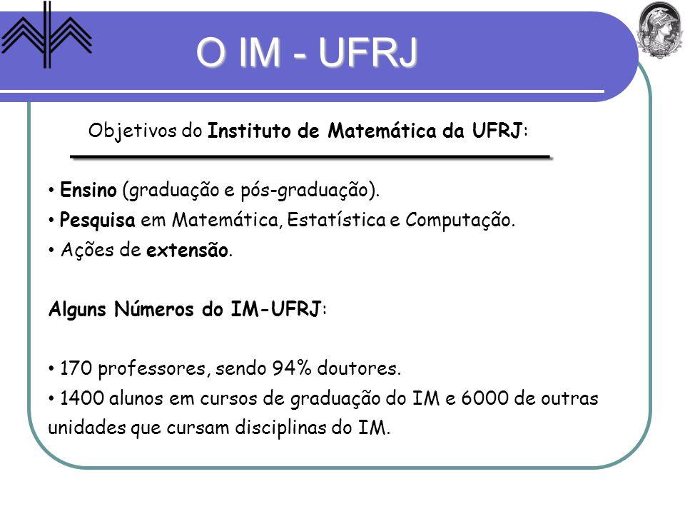 O IM - UFRJ BOLSAS Bolsa de Iniciação Científica (PIBIC-CNPq) Bolsa de monitoria (UFRJ) Bolsas do Programa Jovens Talentos para a Ciência ( CAPES) Bolsas de Extensão (PIBEX-UFRJ)