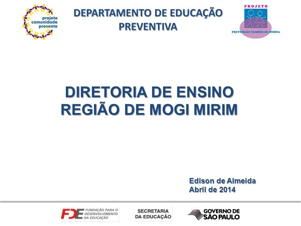 DIRETORIA DE ENSINO REGIÃO DE MOGI MIRIM Edison de Almeida Abril de 2014