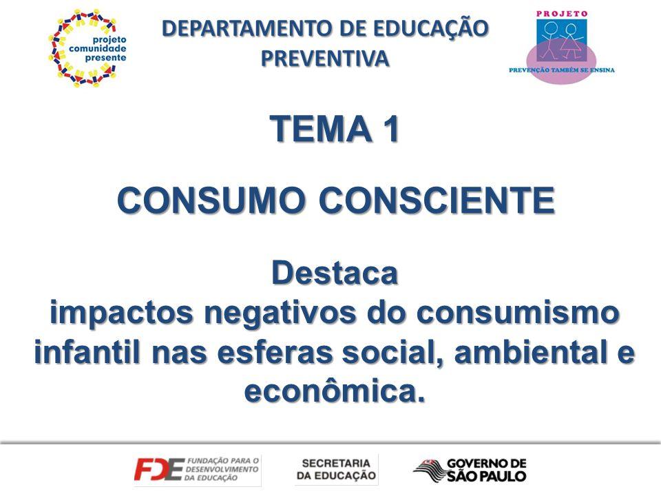 TEMA 1 CONSUMO CONSCIENTE Destaca impactos negativos do consumismo infantil nas esferas social, ambiental e econômica.