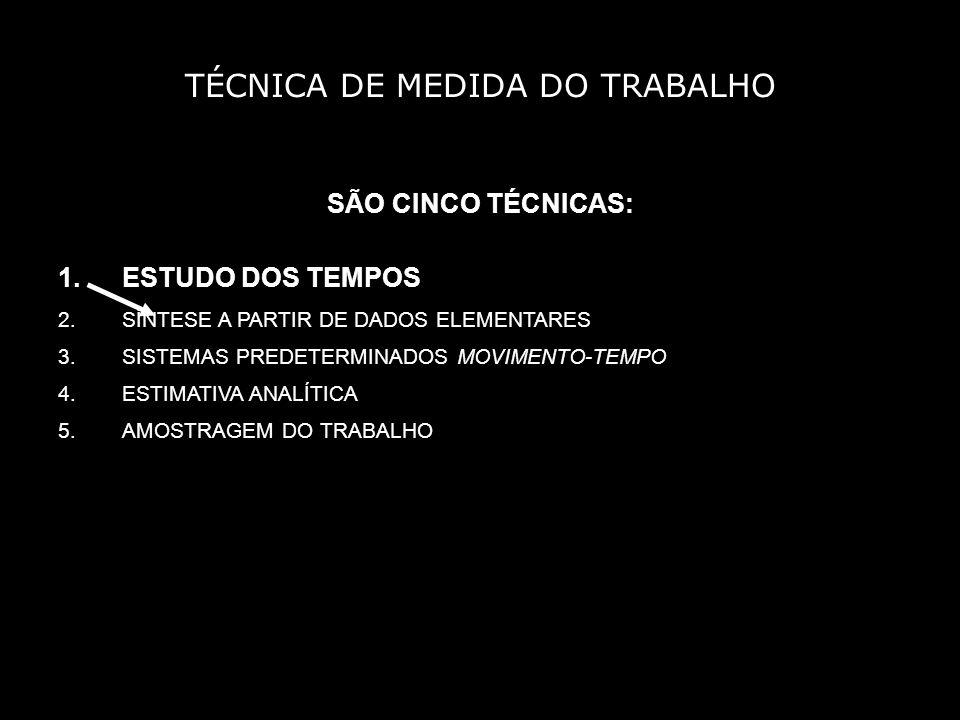 TÉCNICA DE MEDIDA DO TRABALHO SÃO CINCO TÉCNICAS: 1.ESTUDO DOS TEMPOS 2.SÍNTESE A PARTIR DE DADOS ELEMENTARES 3.SISTEMAS PREDETERMINADOS MOVIMENTO-TEMPO 4.ESTIMATIVA ANALÍTICA 5.AMOSTRAGEM DO TRABALHO