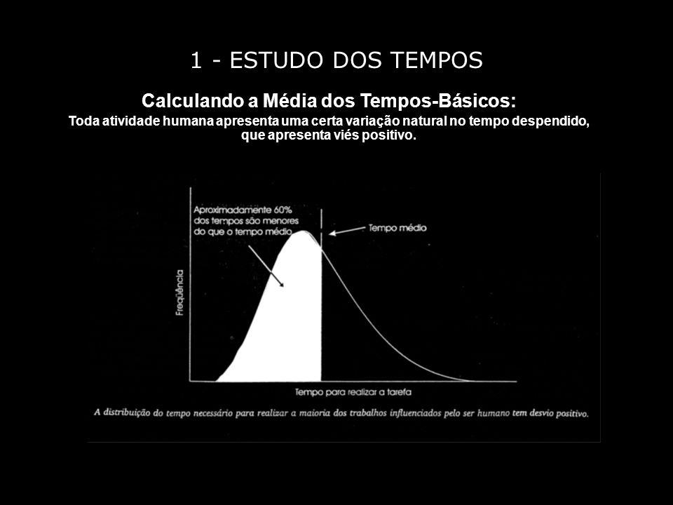 1 - ESTUDO DOS TEMPOS Calculando a Média dos Tempos-Básicos: Toda atividade humana apresenta uma certa variação natural no tempo despendido, que apresenta viés positivo.