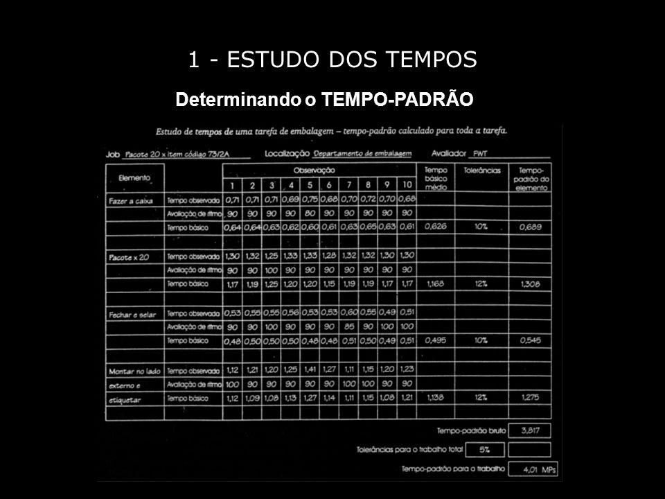 1 - ESTUDO DOS TEMPOS Determinando o TEMPO-PADRÃO