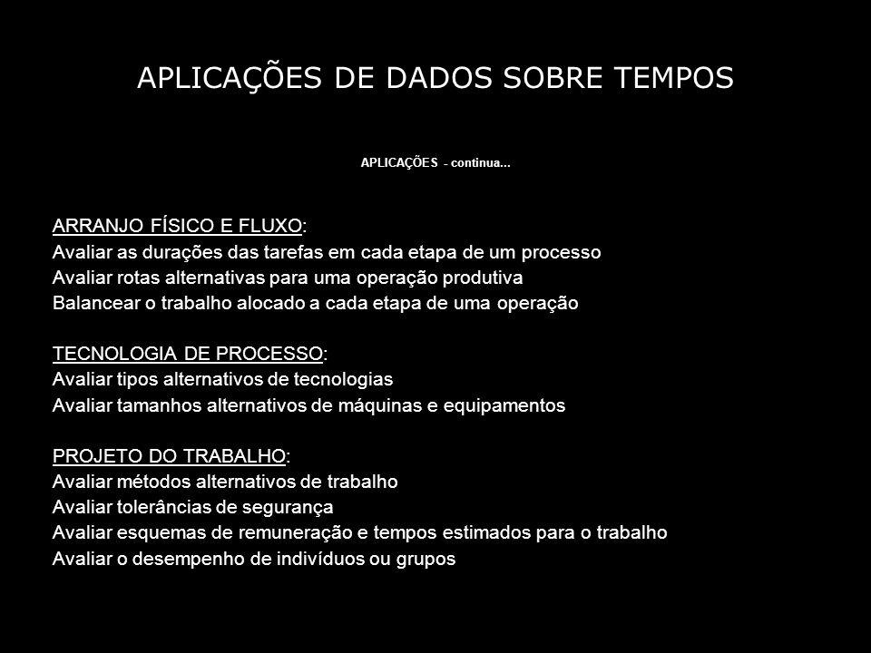 APLICAÇÕES DE DADOS SOBRE TEMPOS APLICAÇÕES - continua...