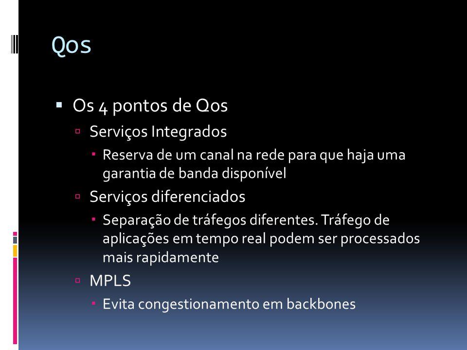Qos  Os 4 pontos de Qos  Serviços Integrados  Reserva de um canal na rede para que haja uma garantia de banda disponível  Serviços diferenciados  Separação de tráfegos diferentes.