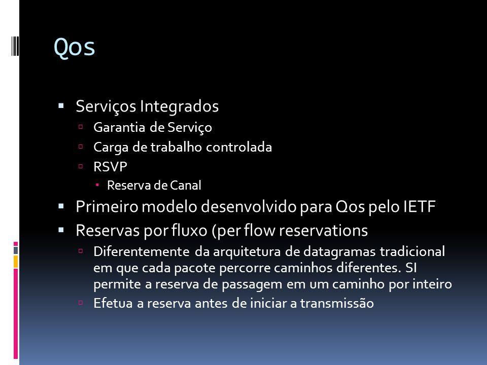 Qos  Serviços Integrados  Garantia de Serviço  Carga de trabalho controlada  RSVP  Reserva de Canal  Primeiro modelo desenvolvido para Qos pelo IETF  Reservas por fluxo (per flow reservations  Diferentemente da arquitetura de datagramas tradicional em que cada pacote percorre caminhos diferentes.