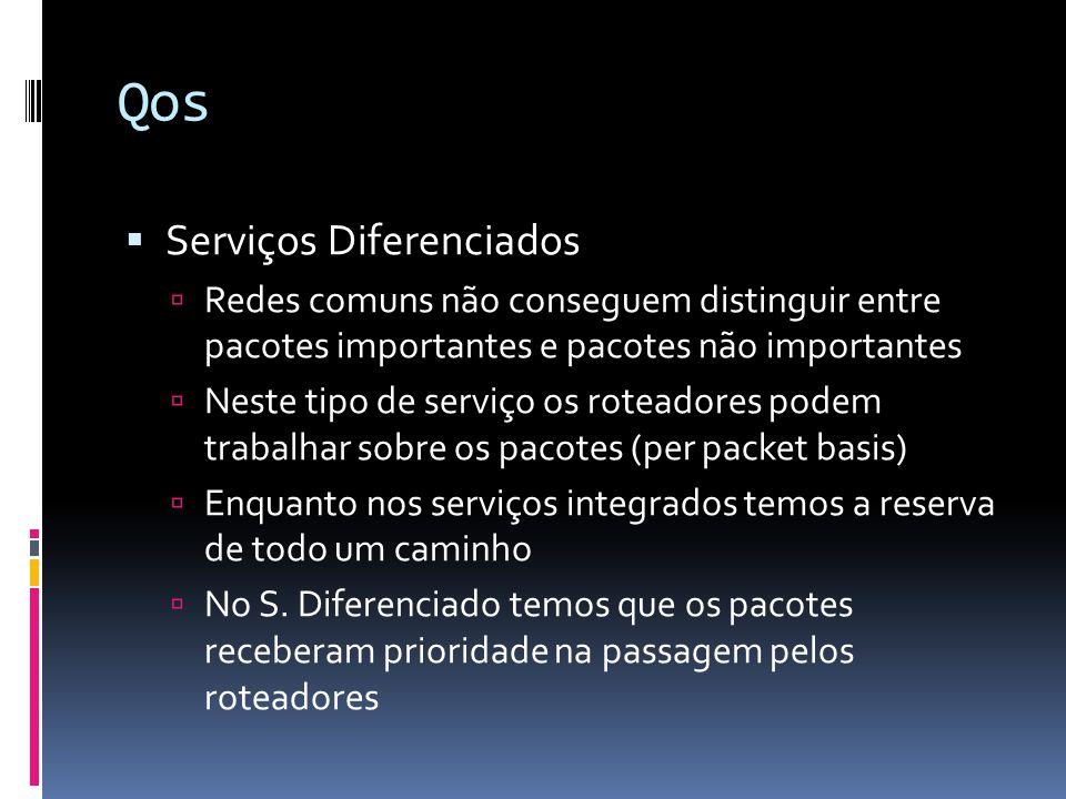 Qos  Serviços Diferenciados  Redes comuns não conseguem distinguir entre pacotes importantes e pacotes não importantes  Neste tipo de serviço os roteadores podem trabalhar sobre os pacotes (per packet basis)  Enquanto nos serviços integrados temos a reserva de todo um caminho  No S.