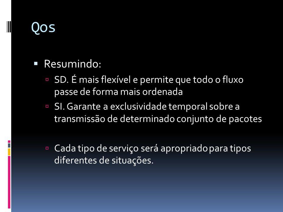 Qos  Resumindo:  SD.