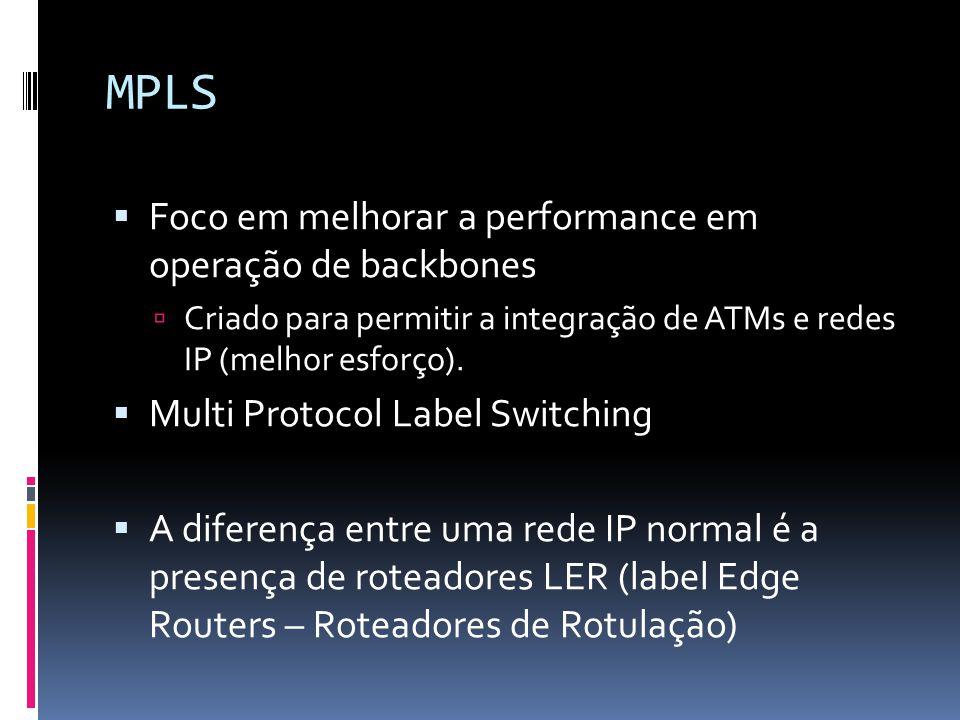 MPLS  Foco em melhorar a performance em operação de backbones  Criado para permitir a integração de ATMs e redes IP (melhor esforço).