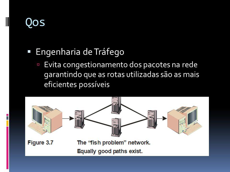 Qos  Engenharia de Tráfego  Evita congestionamento dos pacotes na rede garantindo que as rotas utilizadas são as mais eficientes possíveis
