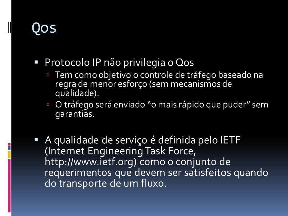 Qos  Protocolo IP não privilegia o Qos  Tem como objetivo o controle de tráfego baseado na regra de menor esforço (sem mecanismos de qualidade).