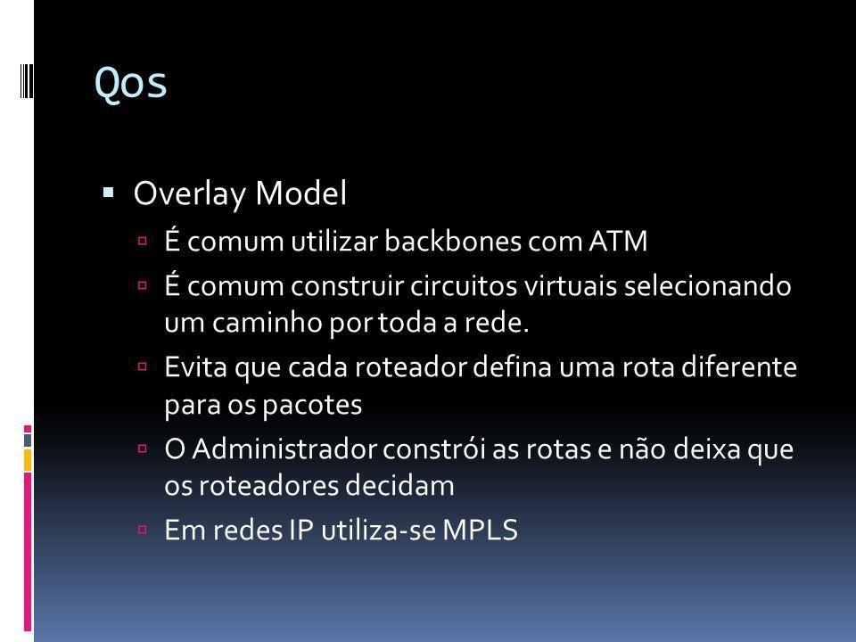 Qos  Overlay Model  É comum utilizar backbones com ATM  É comum construir circuitos virtuais selecionando um caminho por toda a rede.