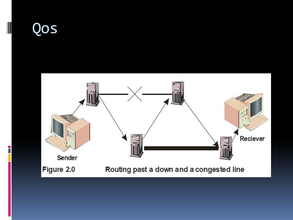 Qos  Agregação de fluxo para aumentar a velocidade de transferência entre dois pontos  Remove a necessidade de verificar o cabeçalho IP  LERs controlam o tráfego entrando e saindo da rede  Classes de Encaminhamento identificam e classificam o tráfego entrando na rede  LER adiciona um rotulo no cabeçalho do pacote para rápido processamento pelos LSRs.