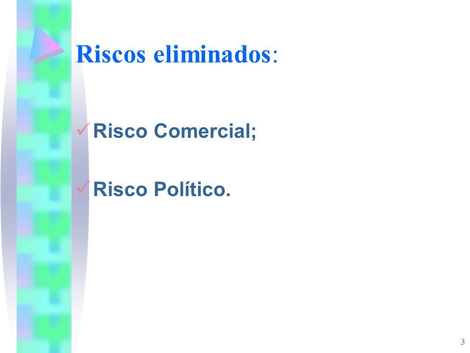 3 Riscos eliminados: Risco Comercial; Risco Político.