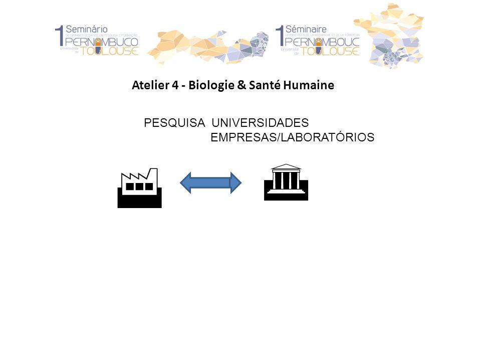 Atelier 4 - Biologie & Santé Humaine   PESQUISA UNIVERSIDADES EMPRESAS/LABORATÓRIOS
