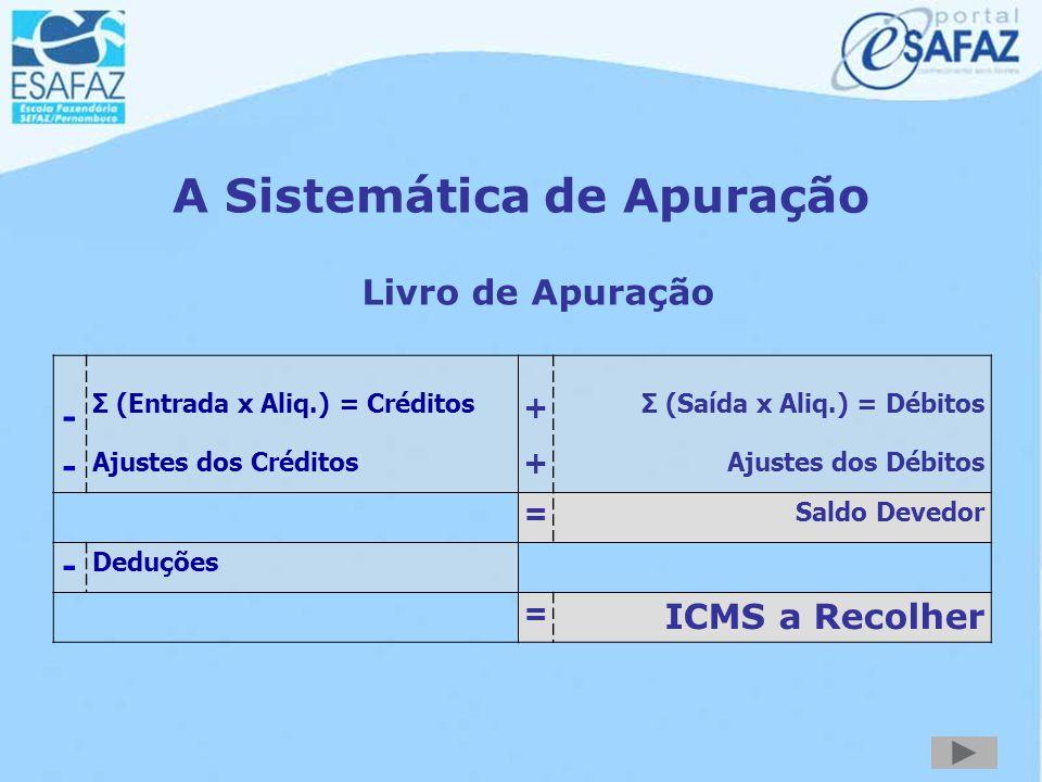 Os Livros Fiscais do ICMS Livros de Entradas Mercadorias e Produtos Energia Elétrica Serviço de Transporte Serviço de Comunicação Serviço de Telecomun