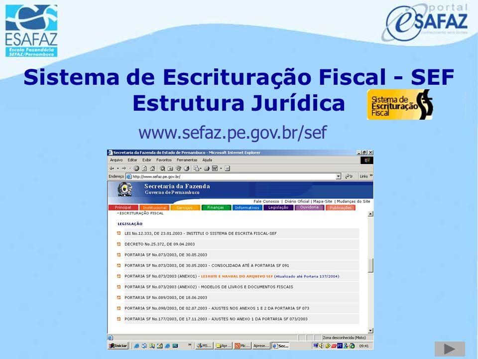 Documento Digital Ações da Secretaria da Fazenda