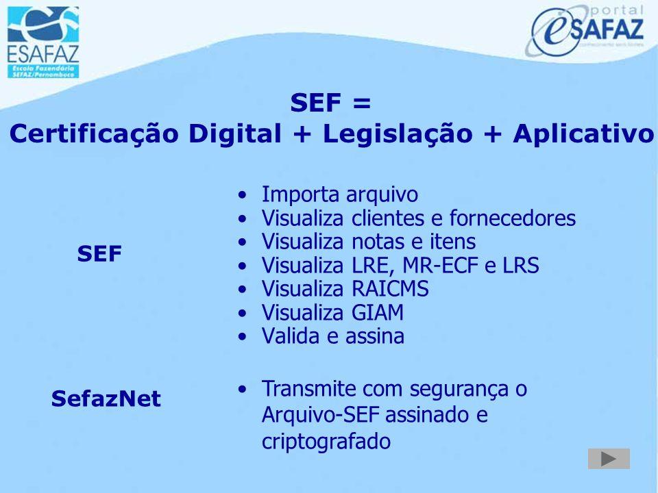 Aplicativo SEF O Contribuinte Arquivo SEF Digita Transmite o Arquivo Assina o Certificado Digital Gera Arquivo SEF