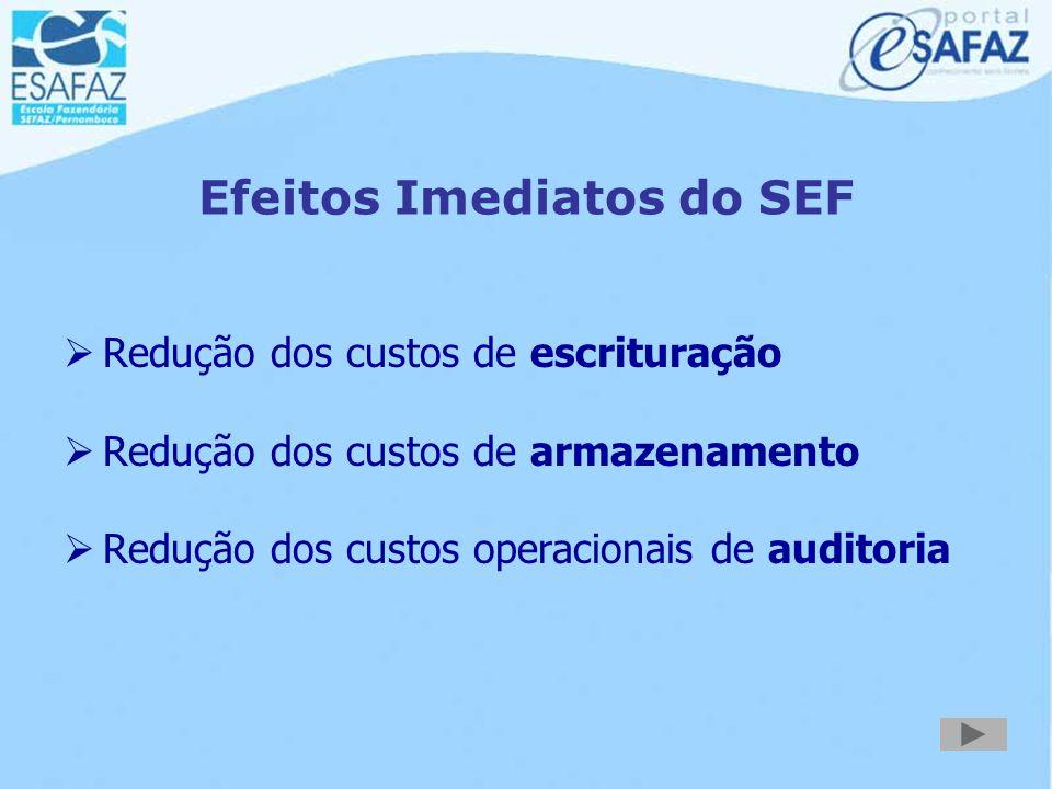 SEF = Certificação Digital + Legislação + Aplicativo SEF SefazNet Transmite com segurança o Arquivo-SEF assinado e criptografadoTransmite com seguranç