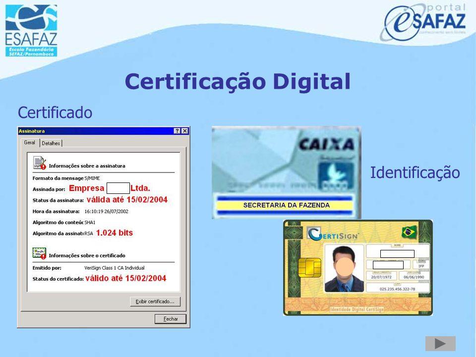 O que é um Certificado Digital? Documento Eletrônico Chave Digital Prova Autor: empresa ou indivíduo