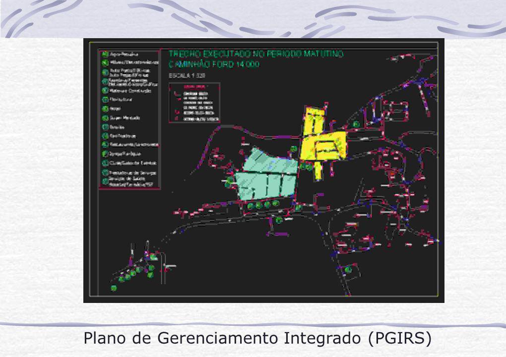 Plano de Gerenciamento Integrado (PGIRS)