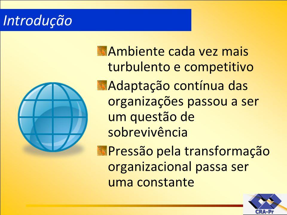 Ambiente cada vez mais turbulento e competitivo Adaptação contínua das organizações passou a ser um questão de sobrevivência Pressão pela transformaçã