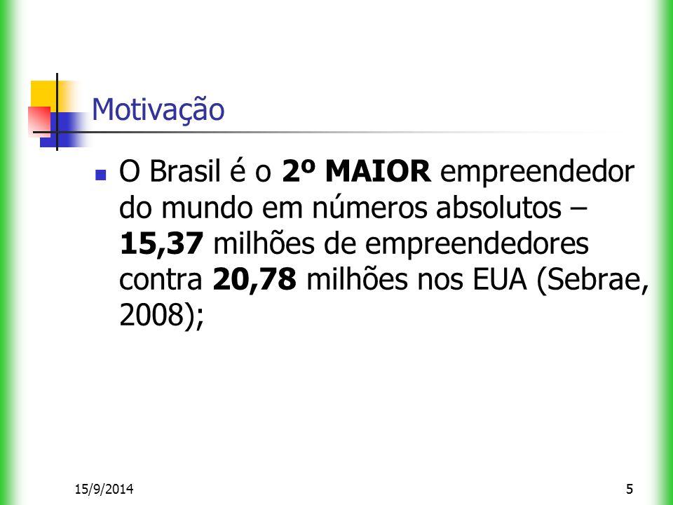 515/9/20145 Motivação O Brasil é o 2º MAIOR empreendedor do mundo em números absolutos – 15,37 milhões de empreendedores contra 20,78 milhões nos EUA (Sebrae, 2008);
