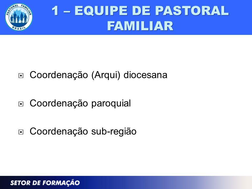 Coordenação (Arqui) diocesana  Coordenação paroquial  Coordenação sub-região