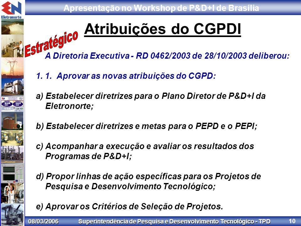 08/03/2006 Superintendência de Pesquisa e Desenvolvimento Tecnológico - TPD Apresentação no Workshop de P&D+I de Brasília 10 A Diretoria Executiva - RD 0462/2003 de 28/10/2003 deliberou: 1.