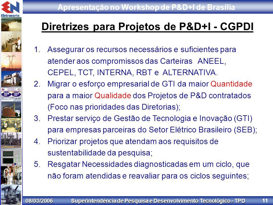 08/03/2006 Superintendência de Pesquisa e Desenvolvimento Tecnológico - TPD Apresentação no Workshop de P&D+I de Brasília 11 1.Assegurar os recursos necessários e suficientes para atender aos compromissos das CarteirasANEEL, CEPEL, TCT, INTERNA, RBT e ALTERNATIVA.