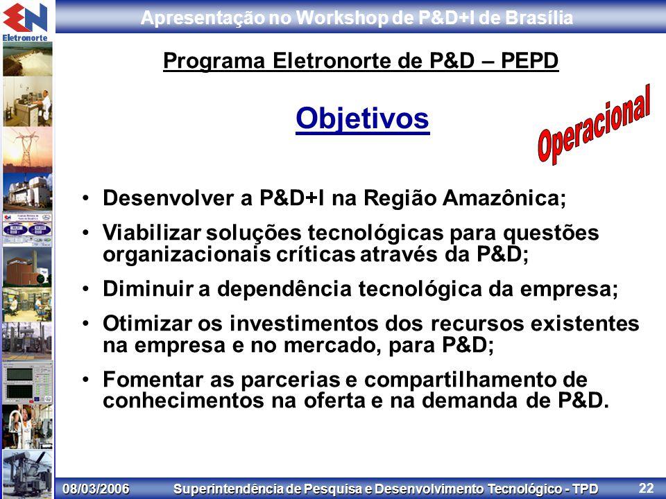 08/03/2006 Superintendência de Pesquisa e Desenvolvimento Tecnológico - TPD Apresentação no Workshop de P&D+I de Brasília 22 Desenvolver a P&D+I na Região Amazônica; Viabilizar soluções tecnológicas para questões organizacionais críticas através da P&D; Diminuir a dependência tecnológica da empresa; Otimizar os investimentos dos recursos existentes na empresa e no mercado, para P&D; Fomentar as parcerias e compartilhamento de conhecimentos na oferta e na demanda de P&D.