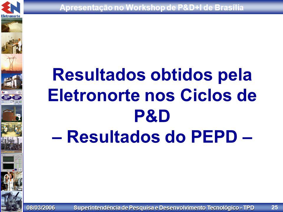 08/03/2006 Superintendência de Pesquisa e Desenvolvimento Tecnológico - TPD Apresentação no Workshop de P&D+I de Brasília 25 Resultados obtidos pela Eletronorte nos Ciclos de P&D – Resultados do PEPD –