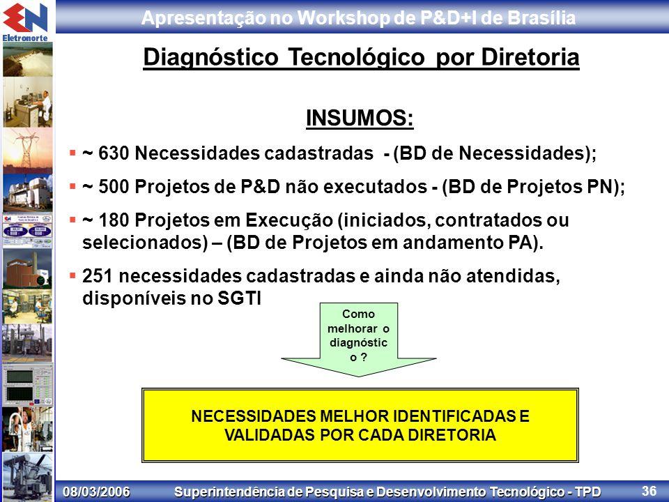 08/03/2006 Superintendência de Pesquisa e Desenvolvimento Tecnológico - TPD Apresentação no Workshop de P&D+I de Brasília 36 Diagnóstico Tecnológico por Diretoria INSUMOS:  ~ 630 Necessidades cadastradas - (BD de Necessidades);  ~ 500 Projetos de P&D não executados - (BD de Projetos PN);  ~ 180 Projetos em Execução (iniciados, contratados ou selecionados) – (BD de Projetos em andamento PA).
